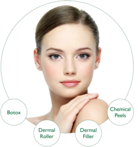 Foundation Cosmetic Training Including Aesthetic Complications