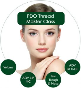 Advanced Cosmetic Training Including Aesthetic Complications