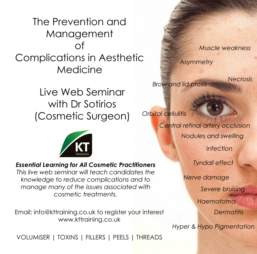 Managing Aesthetic Complications